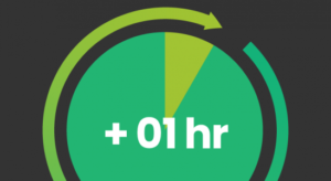 The Difference an Hour Makes [INFOGRAPHIC]